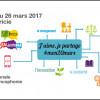 Programmation de la Journée internationale de la Francophonie en Mauricie