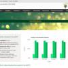 Publication du rapport d'activités 2017-2018 de l'UQTR